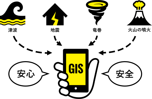 GISの未来